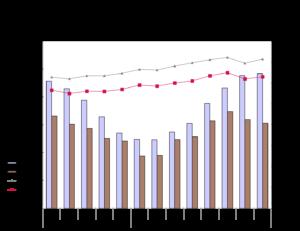 Colorado Springs Housing Trends Aug 2018