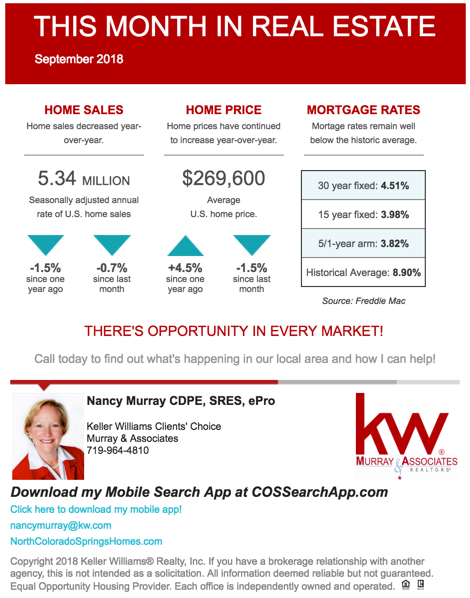 September This Month in Real Estate