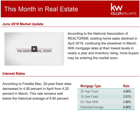 This month in real estate June 2019